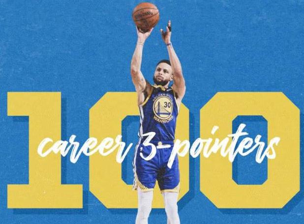 NBA总决赛:库里第100个三分球成就 历史第一人