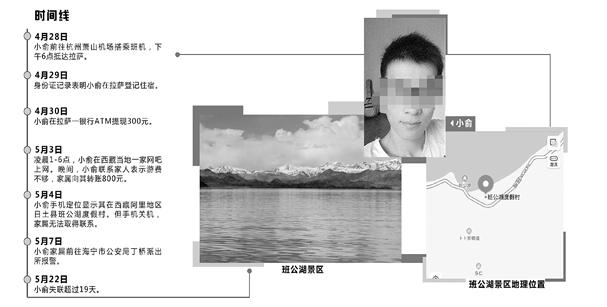小伙游西藏失联19天怎么回事?人现在找到了吗?