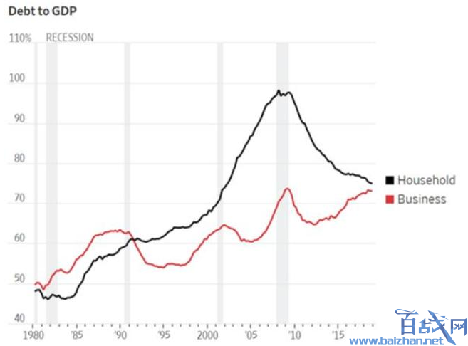 中俄等国大幅抛美债,中国大幅抛美债,中国美债