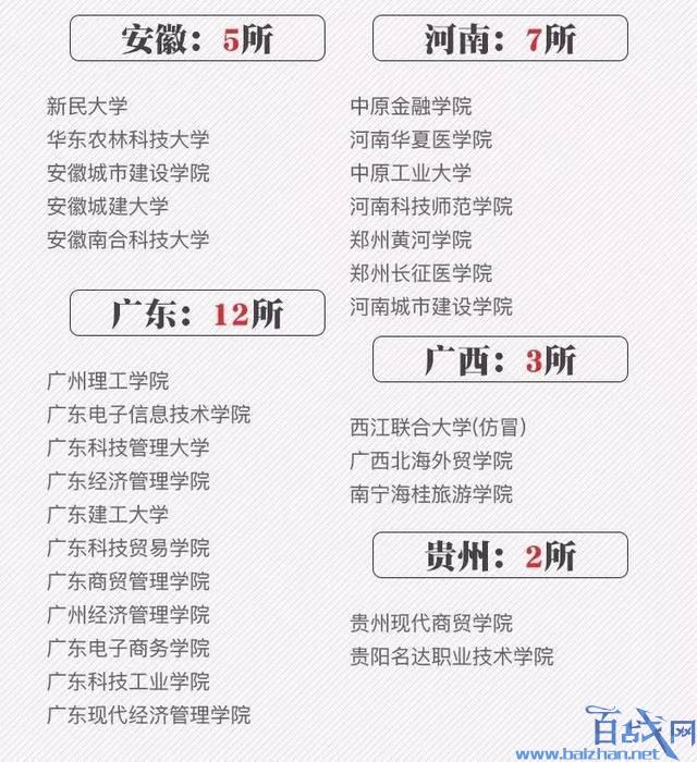392所野鸡大学曝光,野鸡大学名单曝光,野鸡大学名单