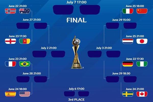 女足世界杯八?#31181;?#19968;决赛对手敲定 26日中国女足将对阵意大利