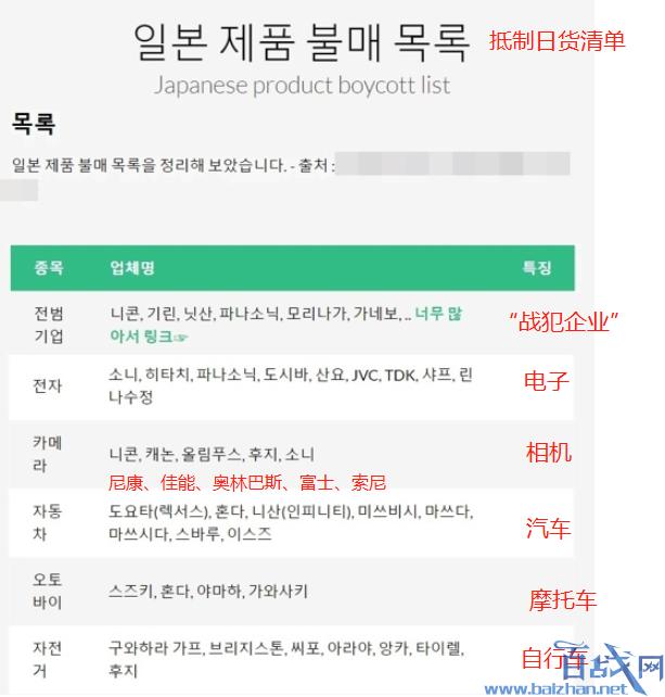 韩国网友抵制日货,韩国网友抵制日货是怎么回事,韩国网友为什么抵制日货