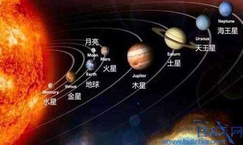 中国2020年探火星计划 火星能不能居住人类即将揭晓?