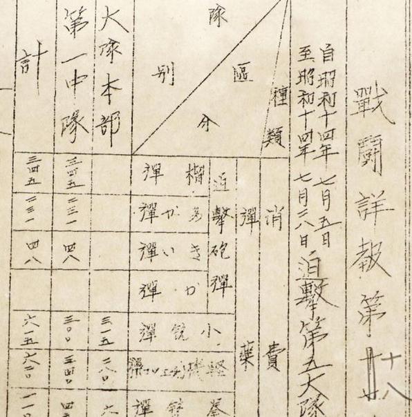 侵华日军又添最新罪证,日本学者发现使用毒气弹战斗报告