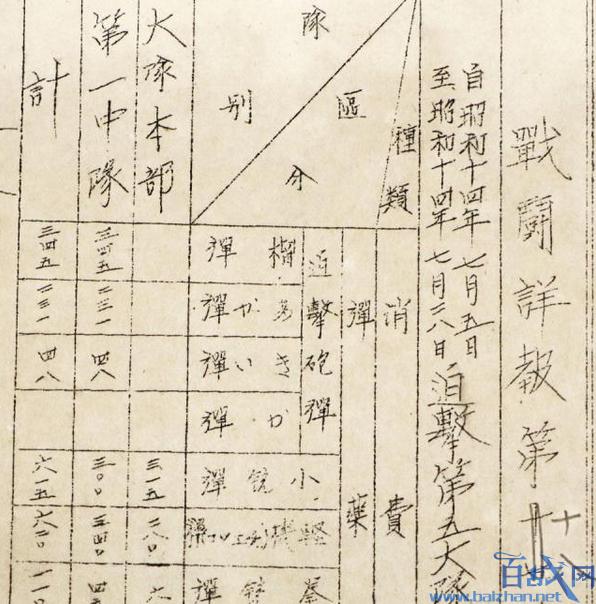 侵华日军又添最新罪证,日本学者发现使用毒