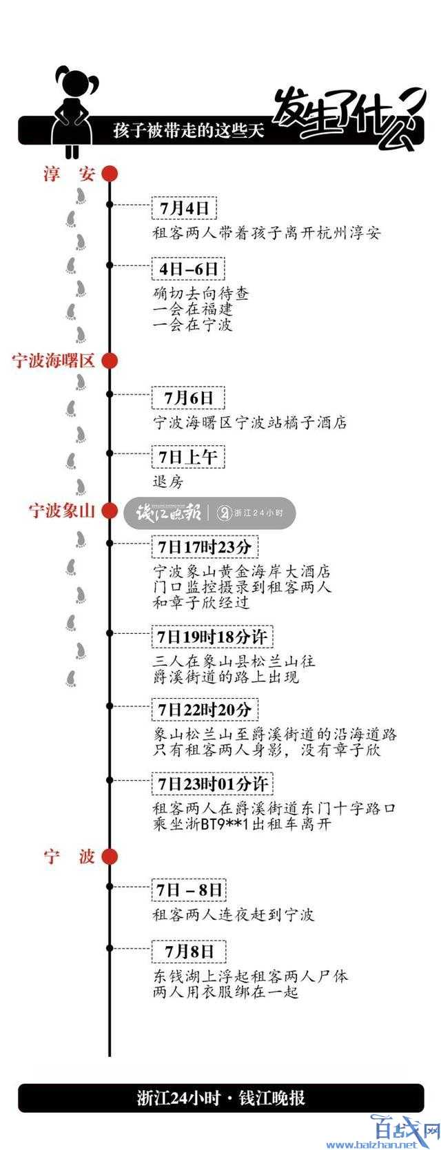 杭州租客自杀细节,杭州失联女童,杭州女童失联租客自杀