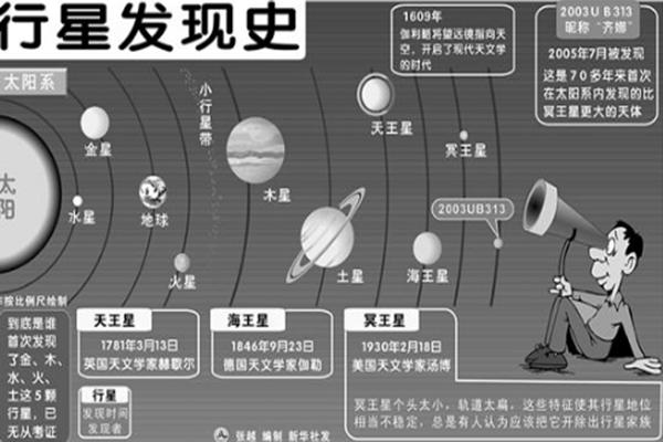 """日本探测器""""隼鸟2号""""拿到太阳系史碎片 太阳系史碎片是什么?"""