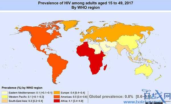 艾滋病,艾滋病病毒是怎么传播的,艾滋病怎么传播的,艾滋病传播方式