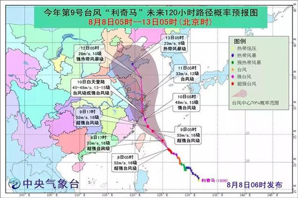 最近9号台风路径消息:9号利奇马超强台风路径