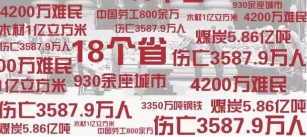 日本投降日74周年 和平不易,勿忘历史