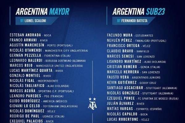 阿根廷大名单最终结果公布 梅西因遭禁赛无缘本期大名单