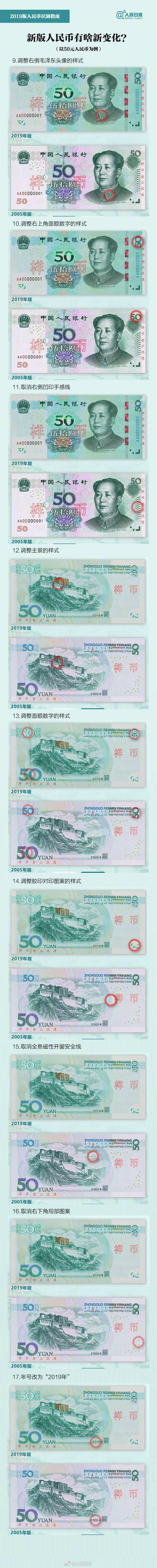 2019年版第五套人民币,第五套人民币,新版人民币,美颜滤镜