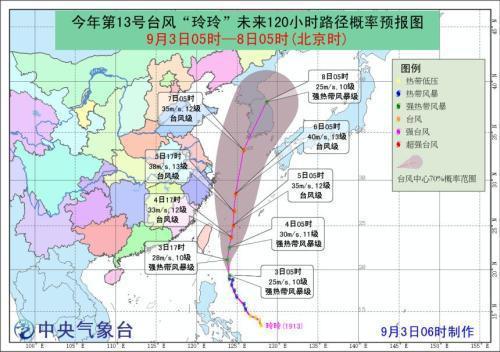 14号台风剑鱼与13号台风玲玲双台风来袭 未来120小时路径概率预报