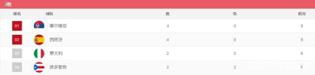 4队锁定世界杯8强,男篮世界杯,男篮世界杯8强