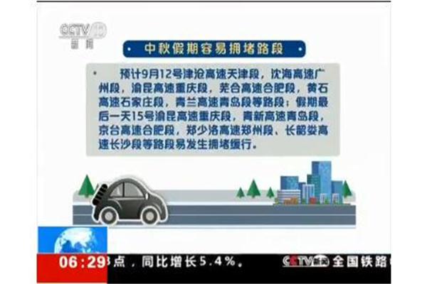 中秋出行拥堵预测,中秋节,交通运输部,交通运输部发布中秋出行拥堵预测