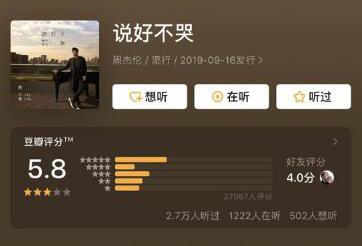 周杰伦新歌评分降至5.8 《说好不哭》豆瓣评分甚至比蔡徐坤还低