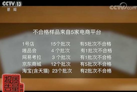 央视点名京东商城,超四成儿童座椅不符合安全标准