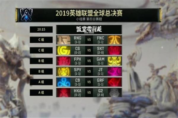 LOLs9全球总决赛小组赛,s9全球总决赛小组赛,IG战队,FPX战队