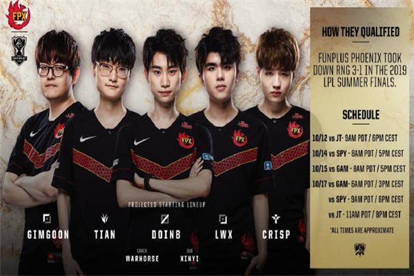 FPX战队公布第二轮小组赛首发阵容 今晚将迎B组出线战