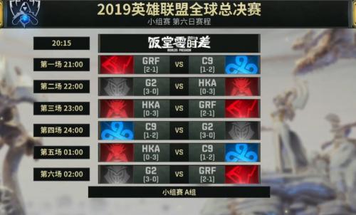 英雄联盟S9小组赛第六日赛程_10月18日对战名单与比赛时间一览