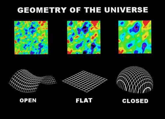 宇宙有边界吗?最新研究发现:宇宙可能不是无边无际的