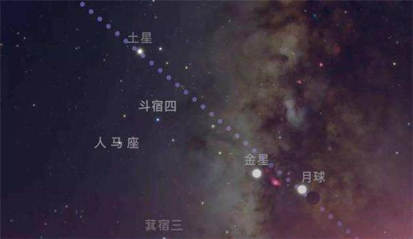 29日晚将上演四星连珠天象,天气晴朗地区可肉眼观测