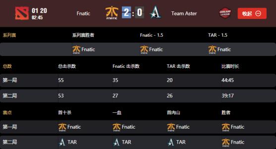 莱比锡Major小组赛Aster战队vsFnatic战队,茶队惨遭Fnatic碾压出局