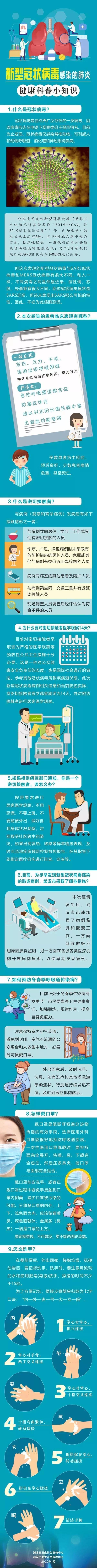 浙江5新型肺炎病例,新型肺炎,2019-nCoV
