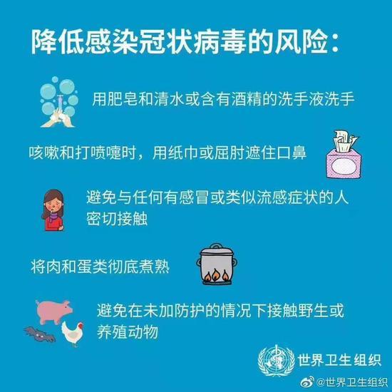 新型冠状病毒病原体,武汉新型冠状病毒来源,武汉新型冠状病毒病源
