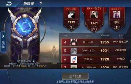 王者荣耀DK战队被爆有成员开挂 某队员巅峰赛排名全靠外挂