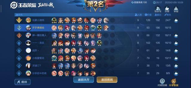 王者模拟战新赛季最强阵容推荐 王者荣耀模拟战上分阵容大全