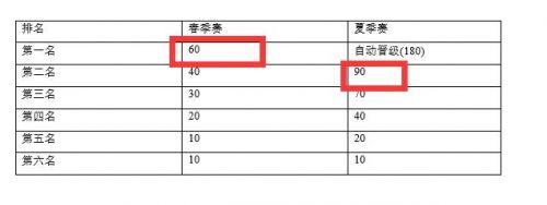 2020赛车网游排行榜_3d网游排行榜2020前十名网络游戏73bt神座新开服