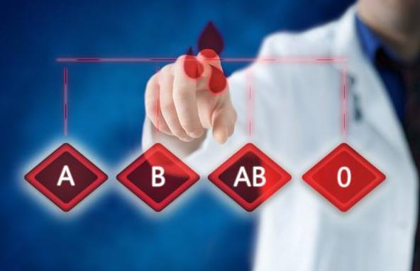 O型血相对不易感染新冠是怎么回事?A型血感染与死亡率最高