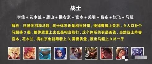 王者模拟战强势阵容合集,王者模拟战新版最强阵容推荐,王者模拟战