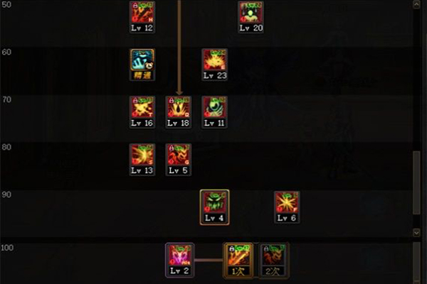 DNF狂战士100级技能怎么加点_红眼100级技能加点攻略