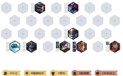 云顶之弈S3斗枪奥德赛阵容攻略,云顶之弈10.6最强阵容玩法思路分享,云顶之弈S3最强阵容