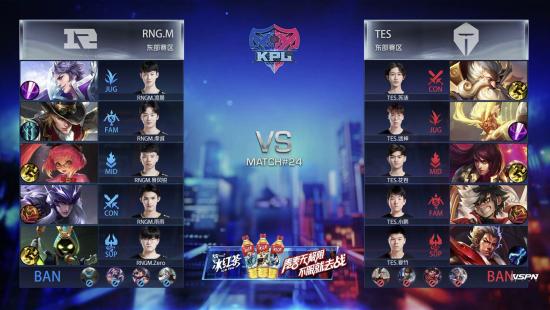 王者荣耀KPL:RNG.M战队vsTES战队,有惊无险拿下二连胜