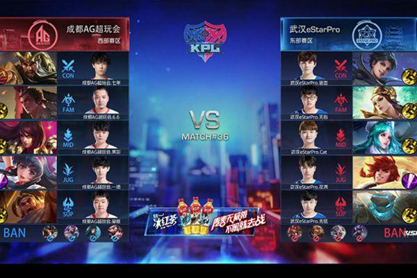 王者荣耀KPL春季赛4月6日赛况:武汉eStarProVS成都AG超玩会 冠军究竟花落谁家