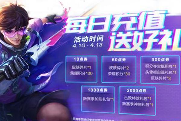 王者荣耀8号更新修复特效语音包丢失,并公布本周福利!