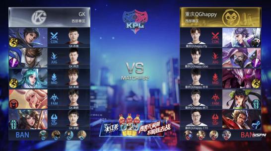 王者荣耀KPL:QGhappy对阵GK,QGhappy三比二GK拿下五连胜