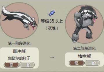 宝可梦剑盾蛇纹熊怎么进化_蛇纹熊进化方法攻略