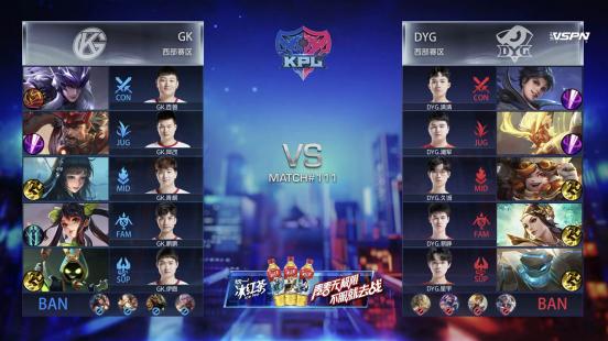 王者荣耀KPL:DYG对阵GK,DYG3:1拿下二连胜有望冲击西部第一