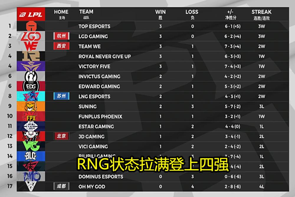 JDG对战RNG比赛暂停裁判让时光倒流3秒钟 Zoom的TP提前使用扭转战局