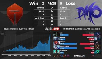 LPLTES2:0战胜DMO _7月23日TES对战DMO比赛回顾