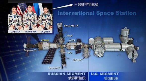 国际空间站美国舱段出现漏气,全体宇航员将前往俄罗斯舱段隔离三天