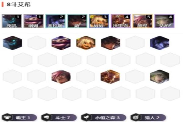 云顶之弈10.19八斗艾希阵容玩法介绍_ 10.19八斗艾希阵容搭配攻略