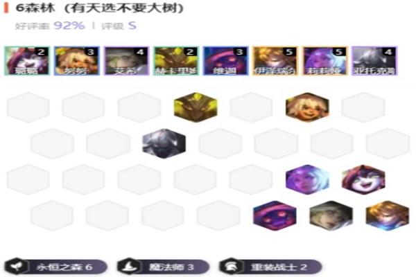 云顶之弈10.19六永恒之森阵容玩法介绍_ 10.19六永恒之森阵容搭配攻略