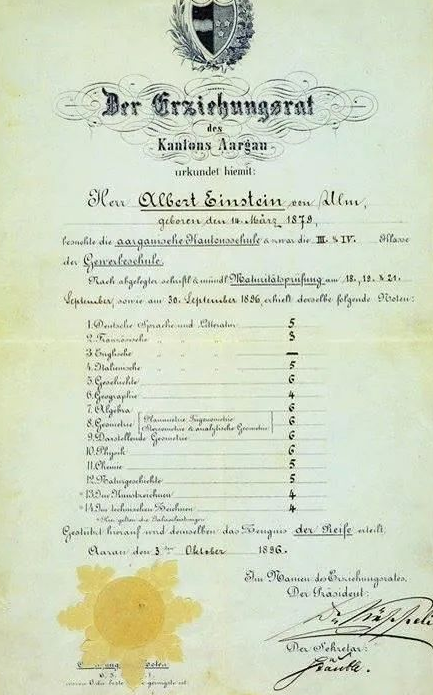 诺贝尔奖官方公布爱因斯坦成绩单,爱因斯坦成绩单,爱因斯坦