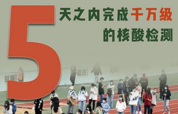 青岛创三个5天纪录,用行动与数据告诉大家此次疫情不存在社区感染的风险