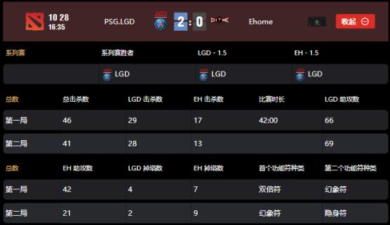 DOTA2CDA-FDC联赛:PSG2比0EHOME晋级胜者组决赛